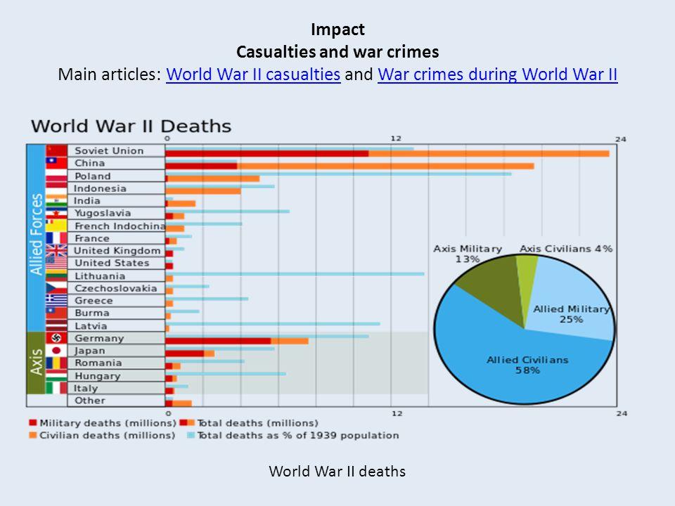 Impact Casualties and war crimes Main articles: World War II casualties and War crimes during World War II