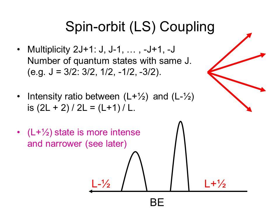 Spin-orbit (LS) Coupling