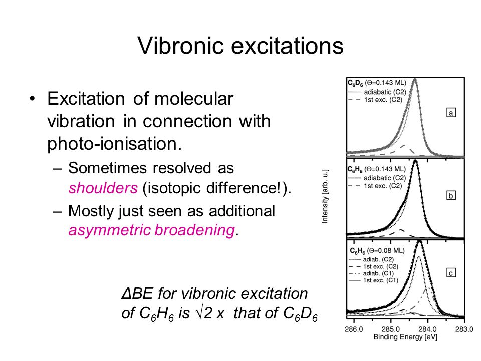 Vibronic excitations Excitation of molecular vibration in connection with photo-ionisation. Sometimes resolved as shoulders (isotopic difference!).