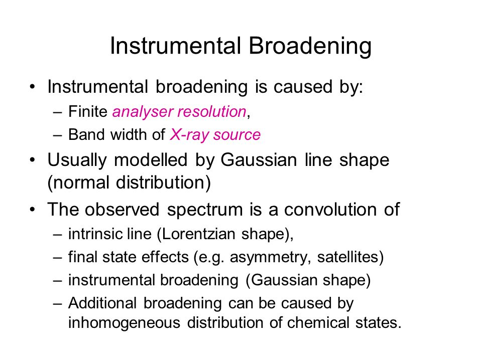Instrumental Broadening
