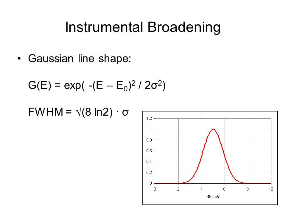 Instrumental Broadening