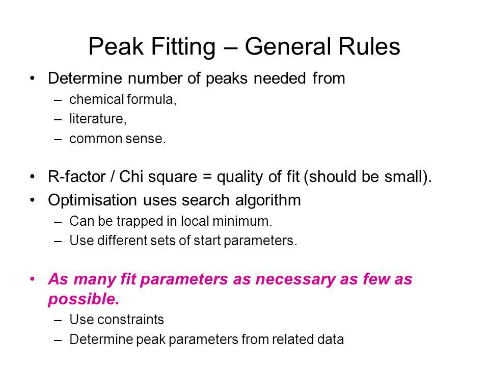 Peak Fitting – General Rules