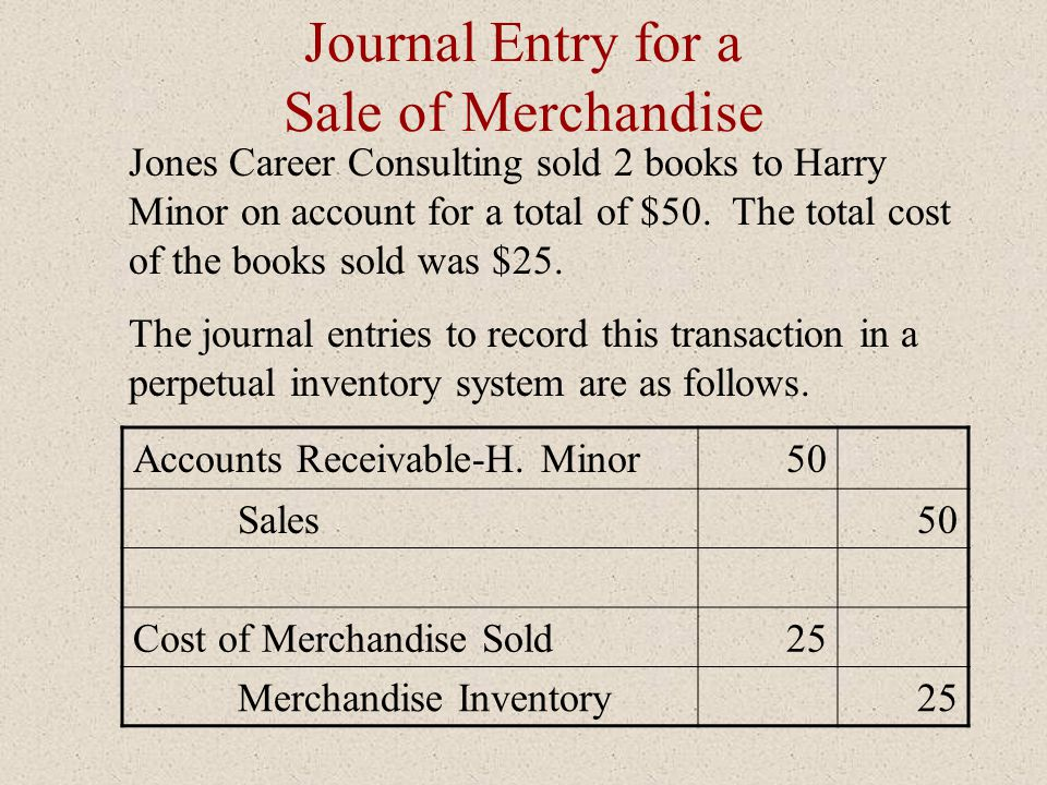 accounting for merchandising companies  journal entries