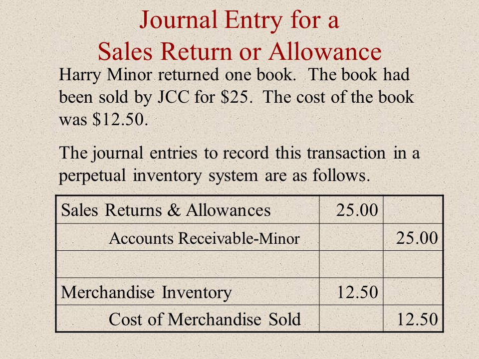 Journal Entry for a Sales Return or Allowance