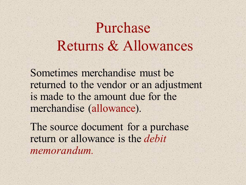 Purchase Returns & Allowances