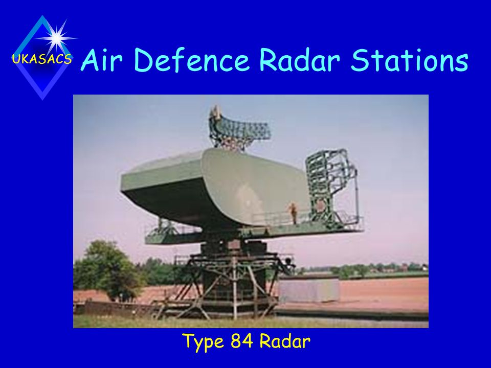Air Defence Radar Stations