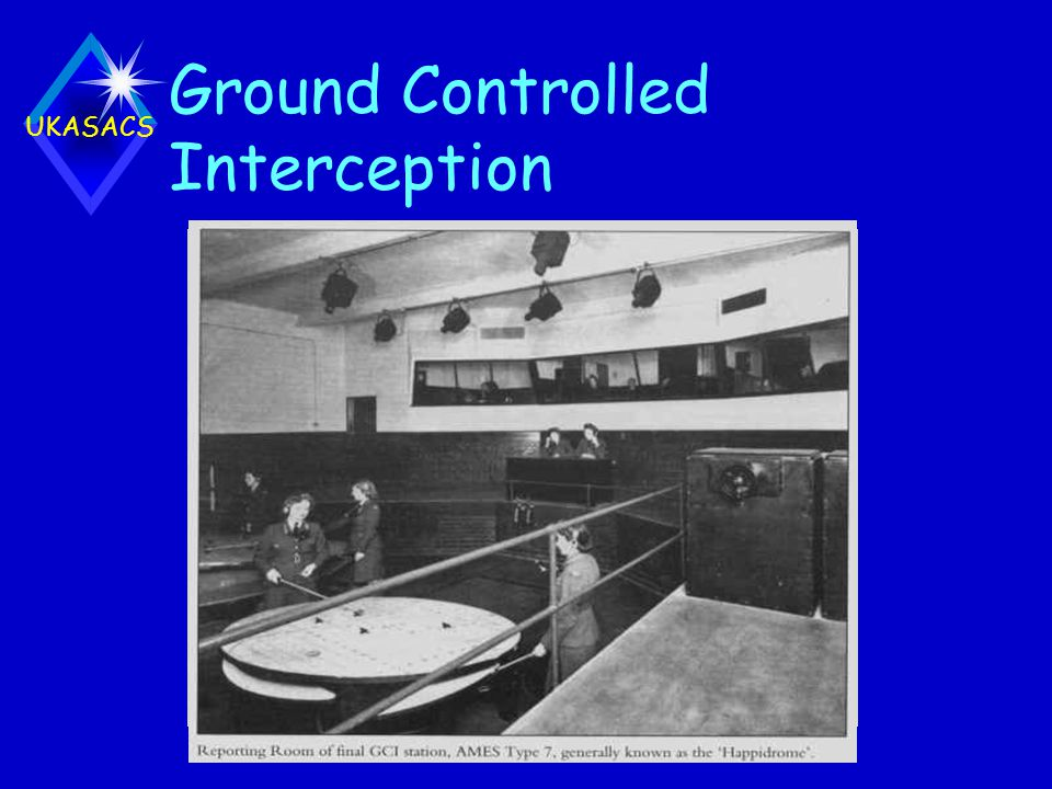 Ground Controlled Interception