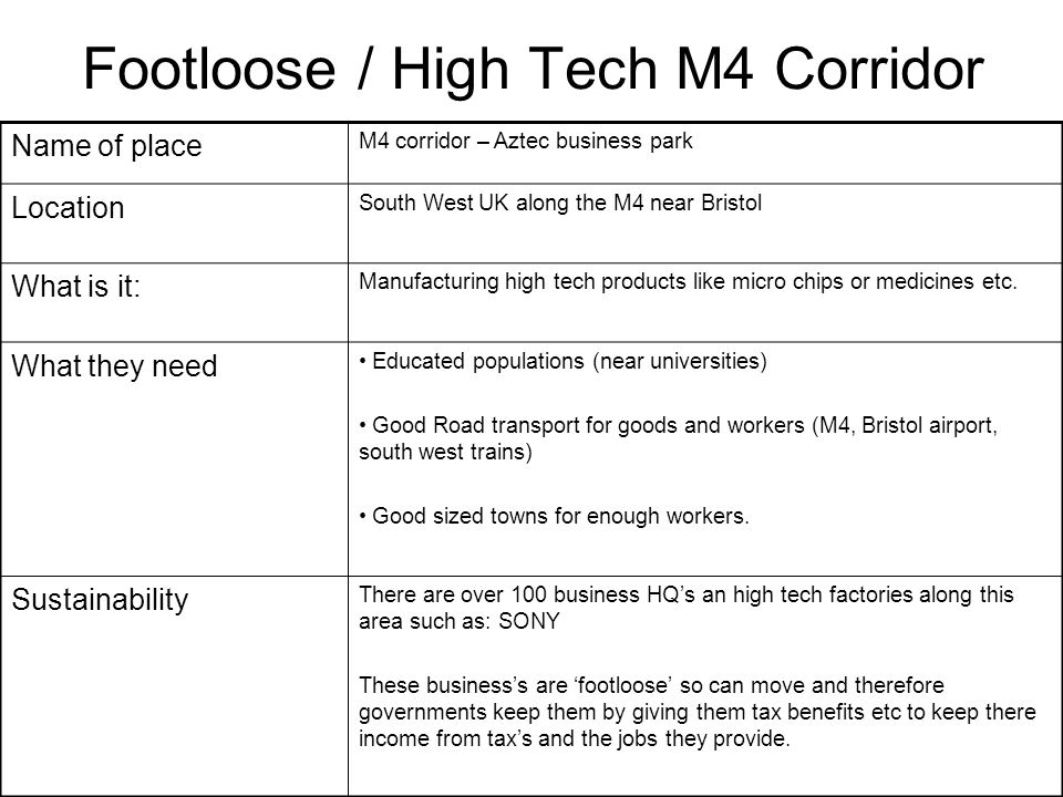 Footloose / High Tech M4 Corridor