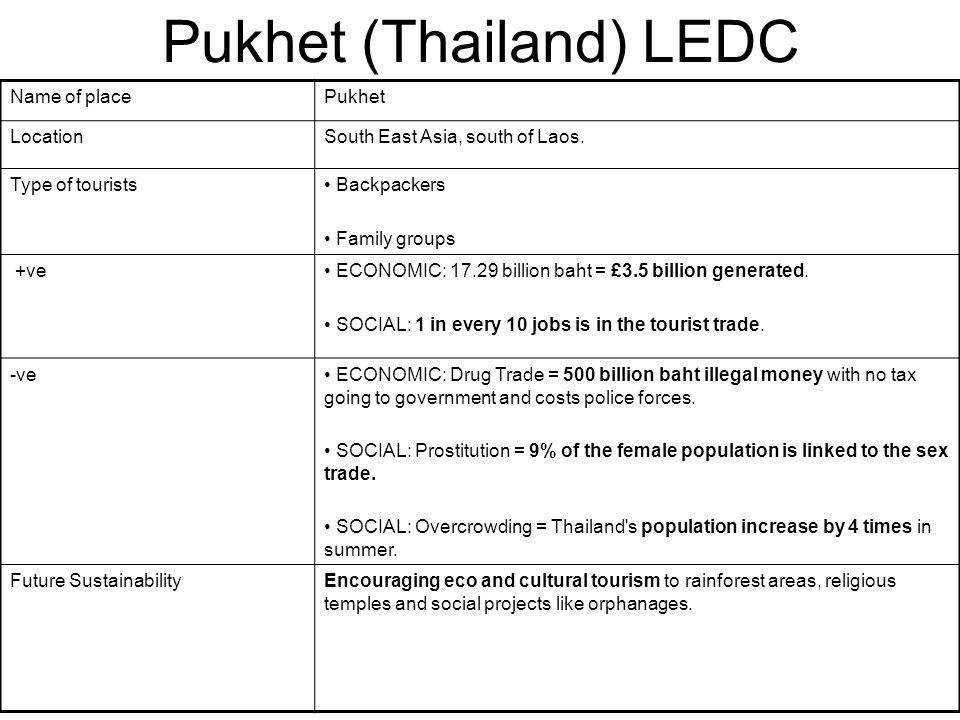 Pukhet (Thailand) LEDC