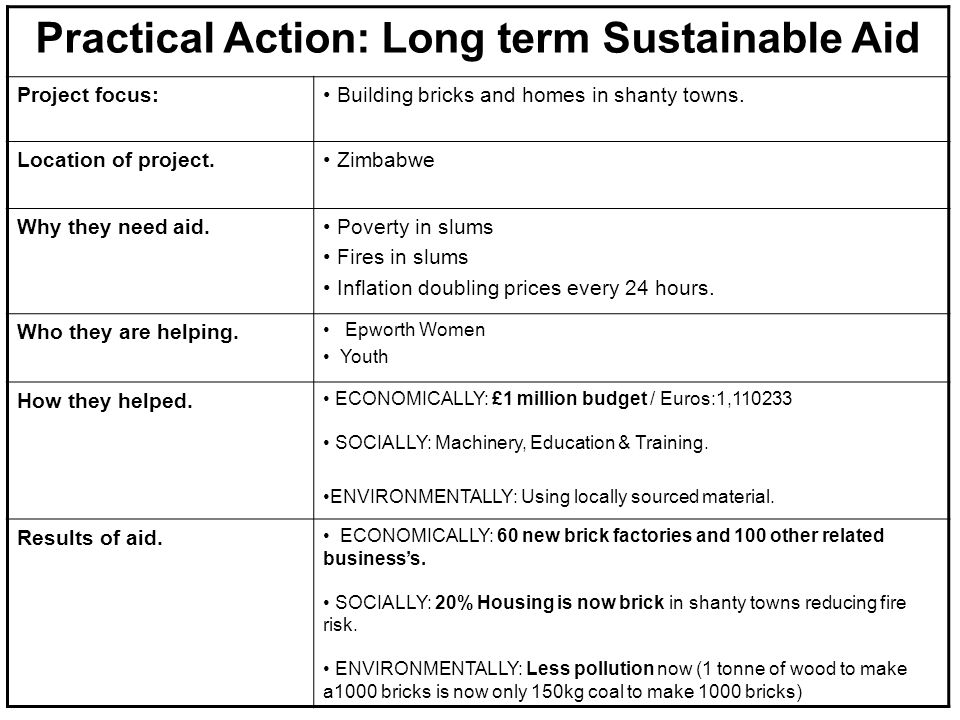 Practical Action: Long term Sustainable Aid