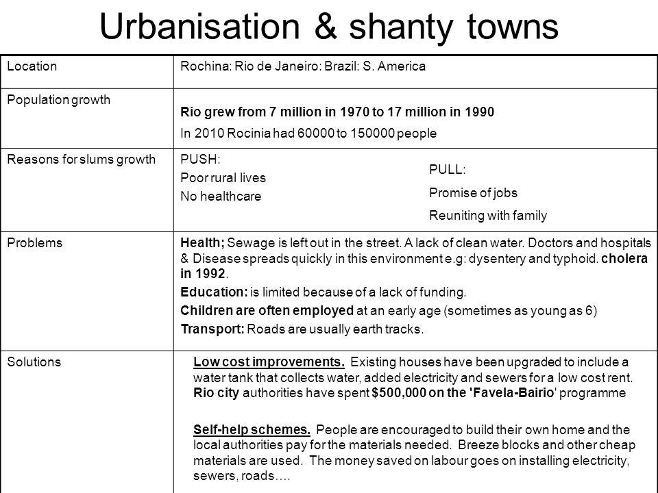 Urbanisation & shanty towns
