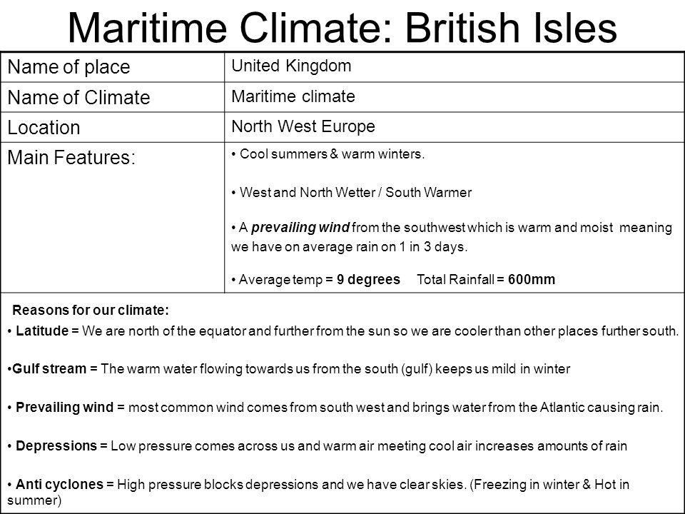 Maritime Climate: British Isles