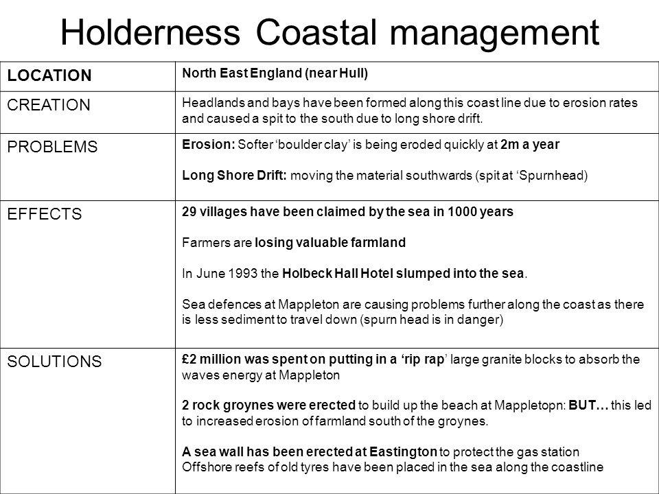 Holderness Coastal management