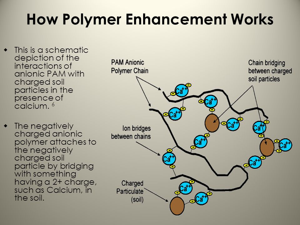 How Polymer Enhancement Works