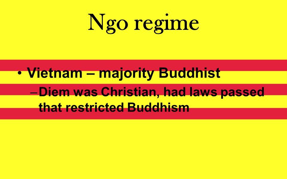 Ngo regime Vietnam – majority Buddhist