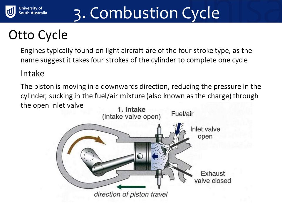 3. Combustion Cycle Otto Cycle Intake