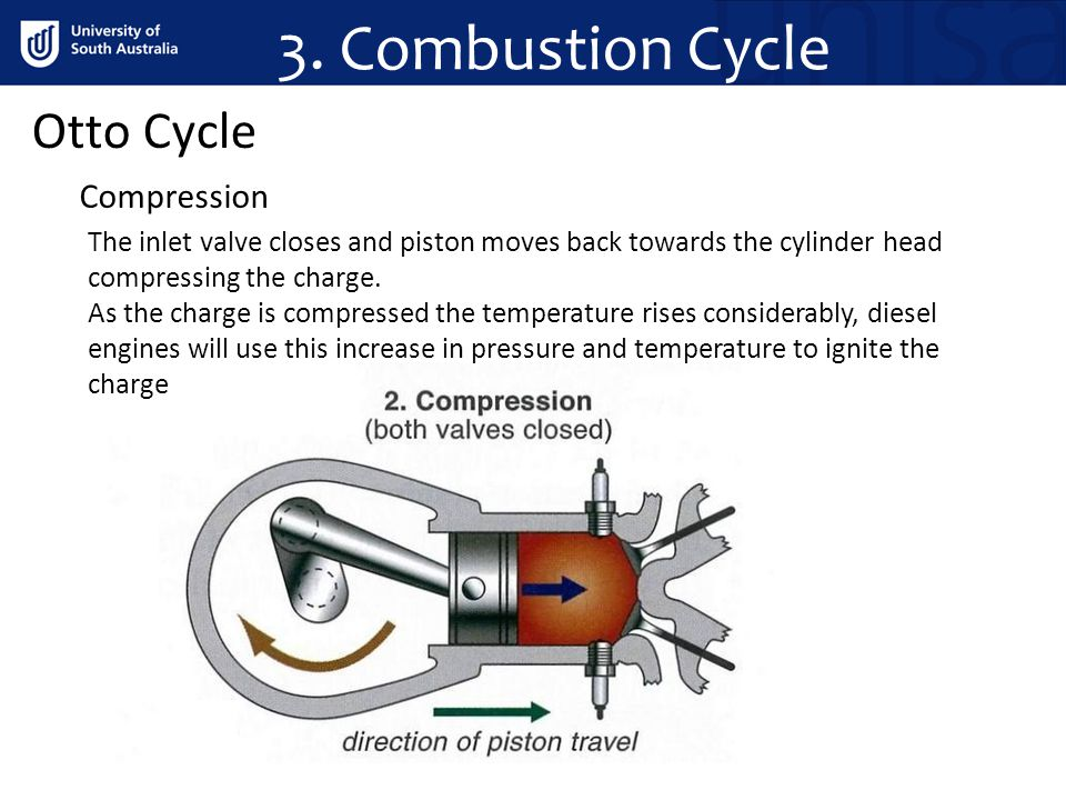 3. Combustion Cycle Otto Cycle Compression