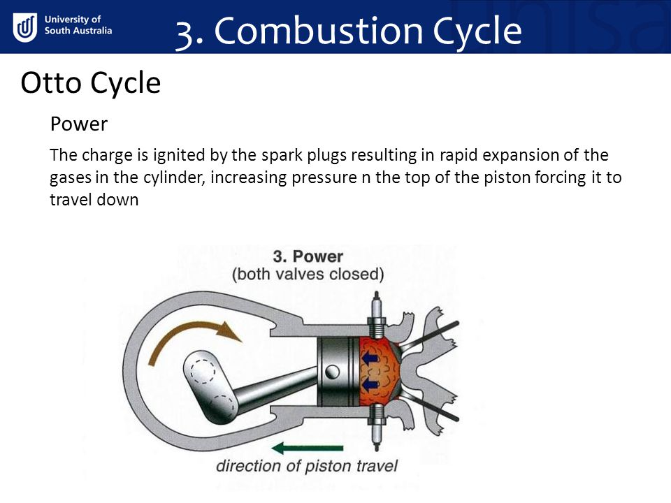 3. Combustion Cycle Otto Cycle Power