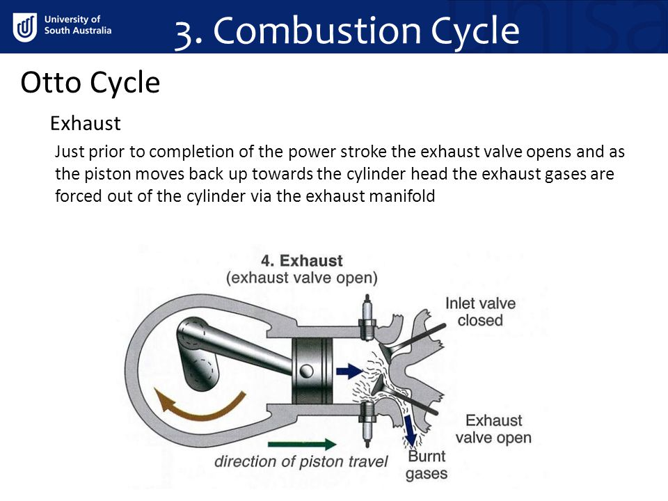 3. Combustion Cycle Otto Cycle Exhaust