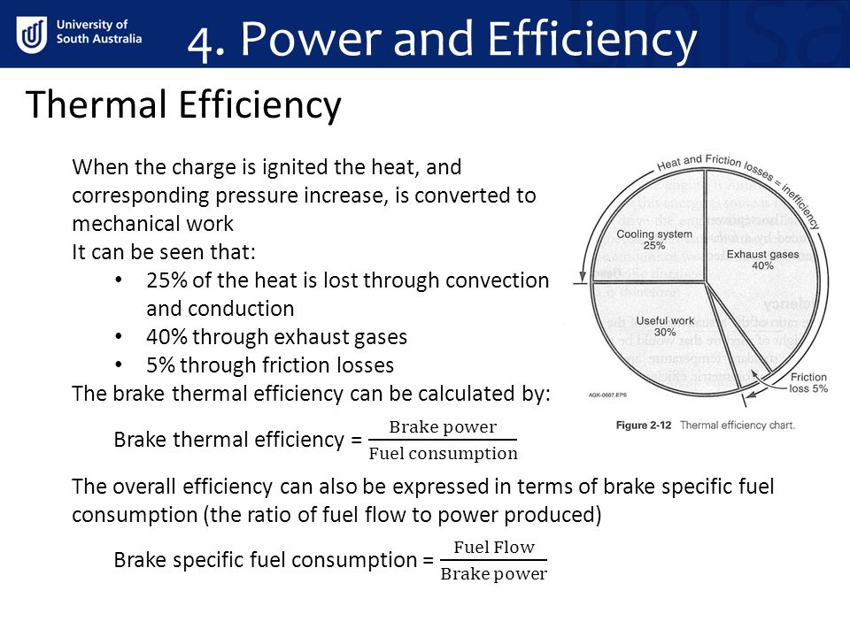 4. Power and Efficiency Thermal Efficiency
