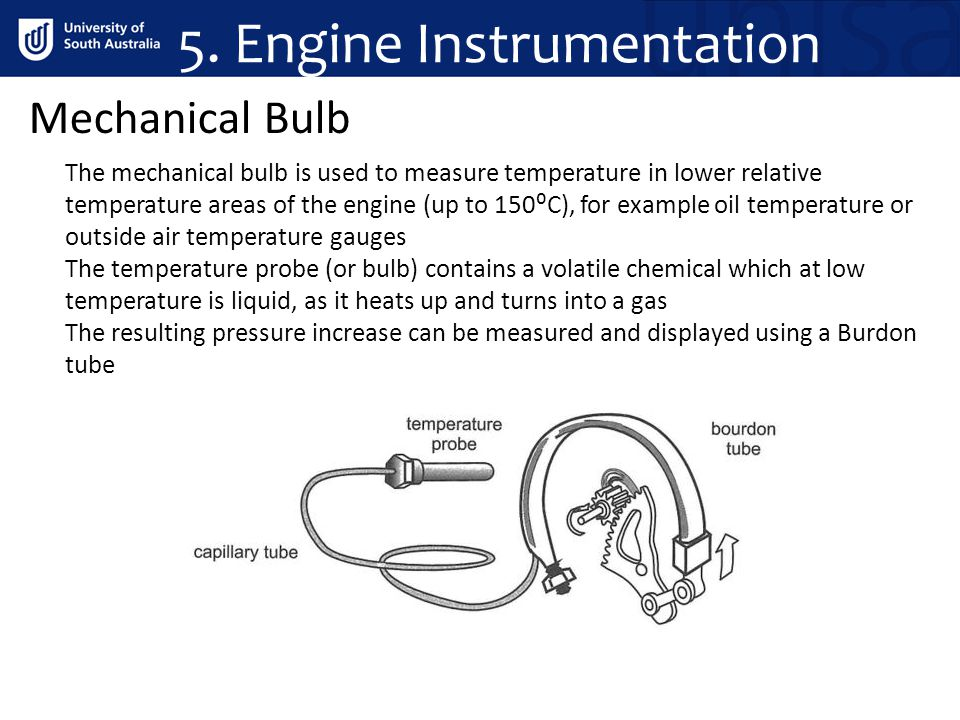 5. Engine Instrumentation