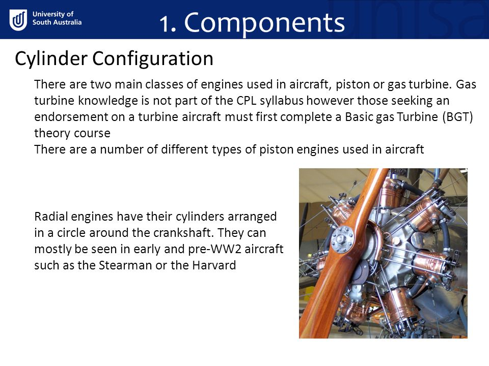 1. Components Cylinder Configuration