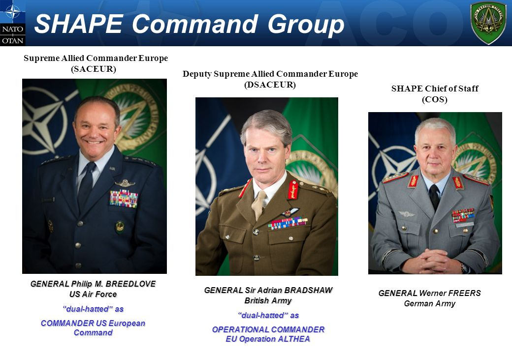 SHAPE Command Group 9 Supreme Allied Commander Europe (SACEUR)