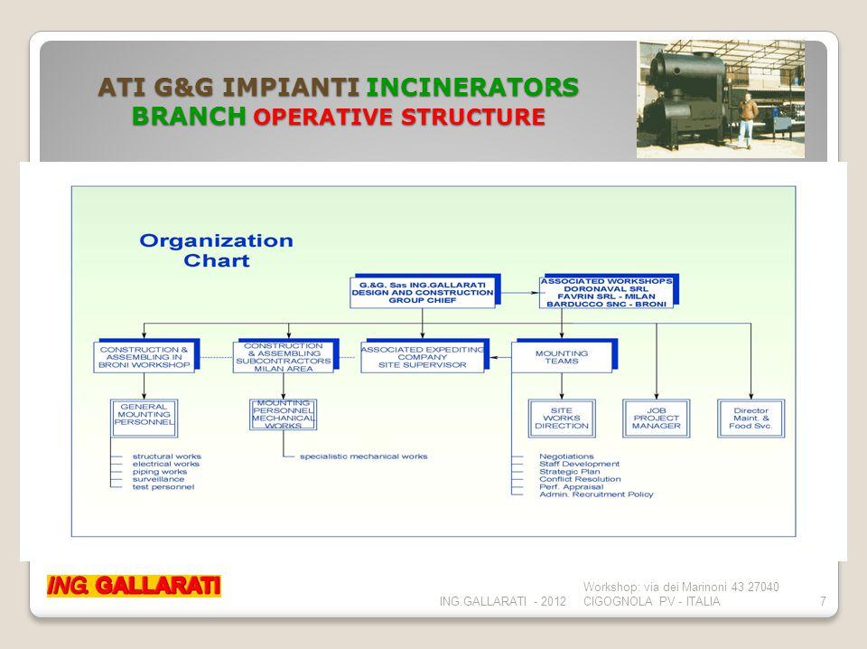 ATI G&G IMPIANTI INCINERATORS BRANCH OPERATIVE STRUCTURE