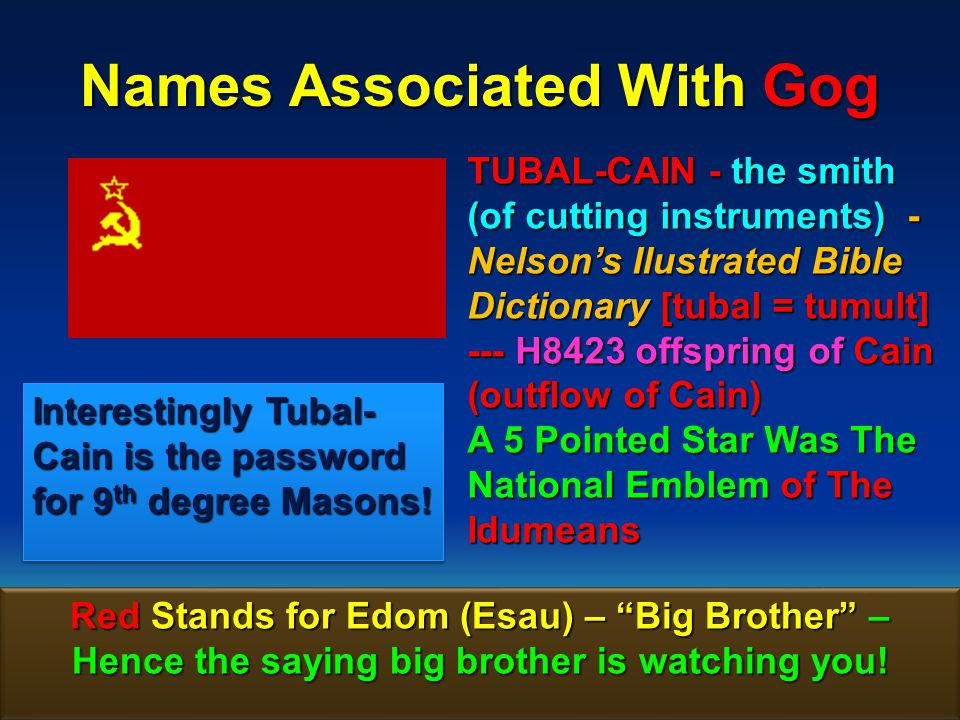 Names Associated With Gog