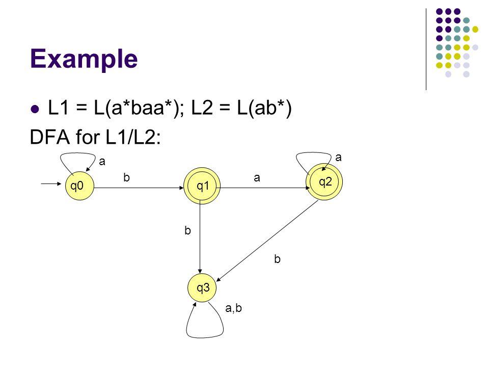 Example L1 = L(a*baa*); L2 = L(ab*) DFA for L1/L2: a a b a q2 q0 q1 b