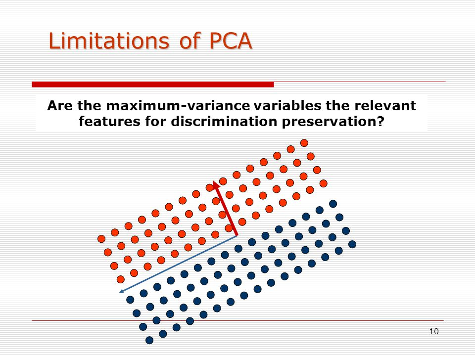 Limitations of PCA Are the maximum-variance variables the relevant features for discrimination preservation