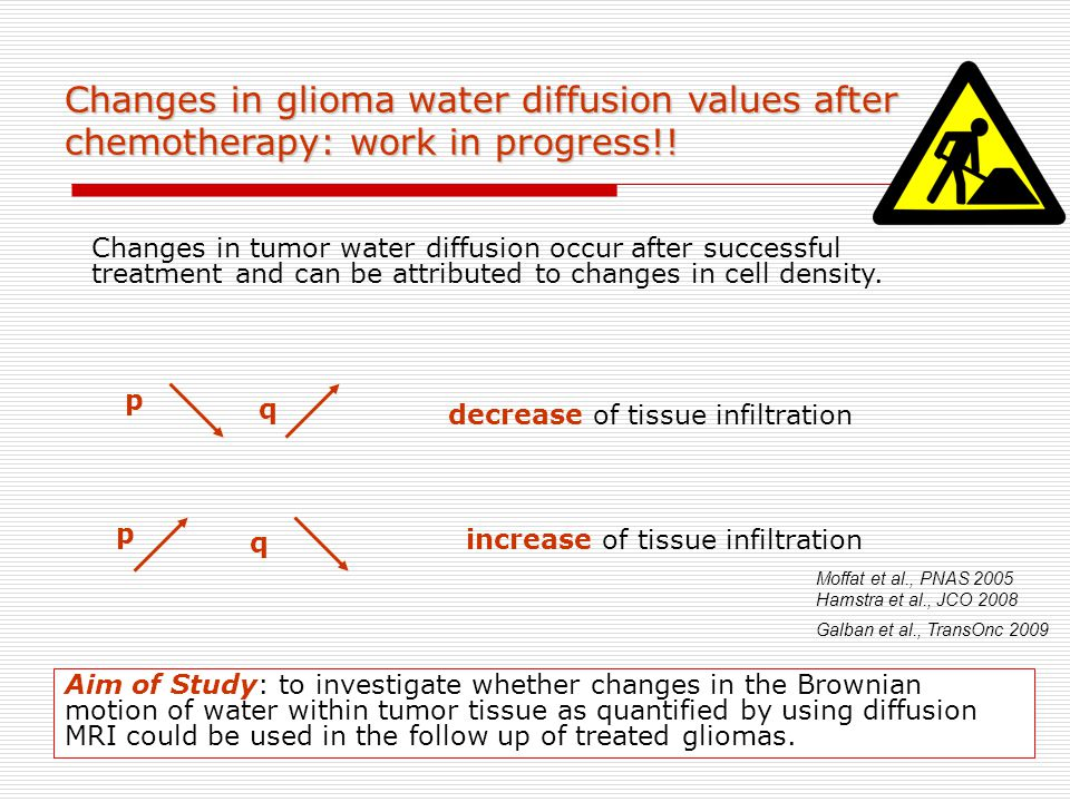 Changes in glioma water diffusion values after chemotherapy: work in progress!!
