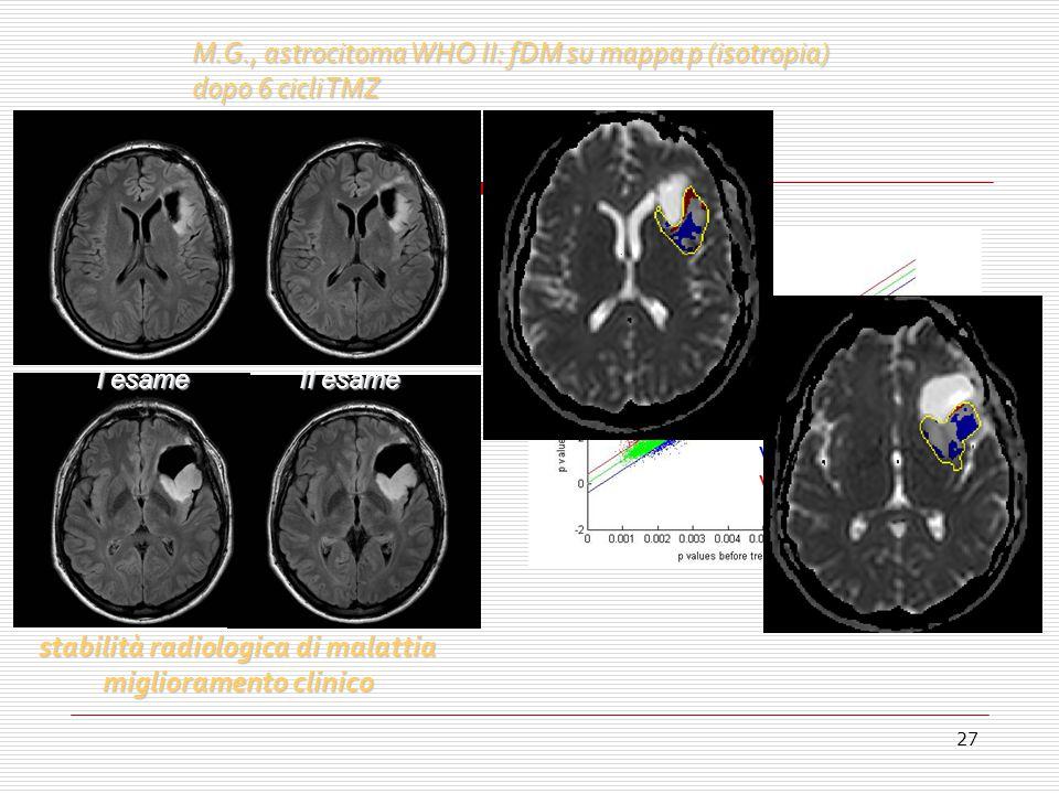 stabilità radiologica di malattia miglioramento clinico