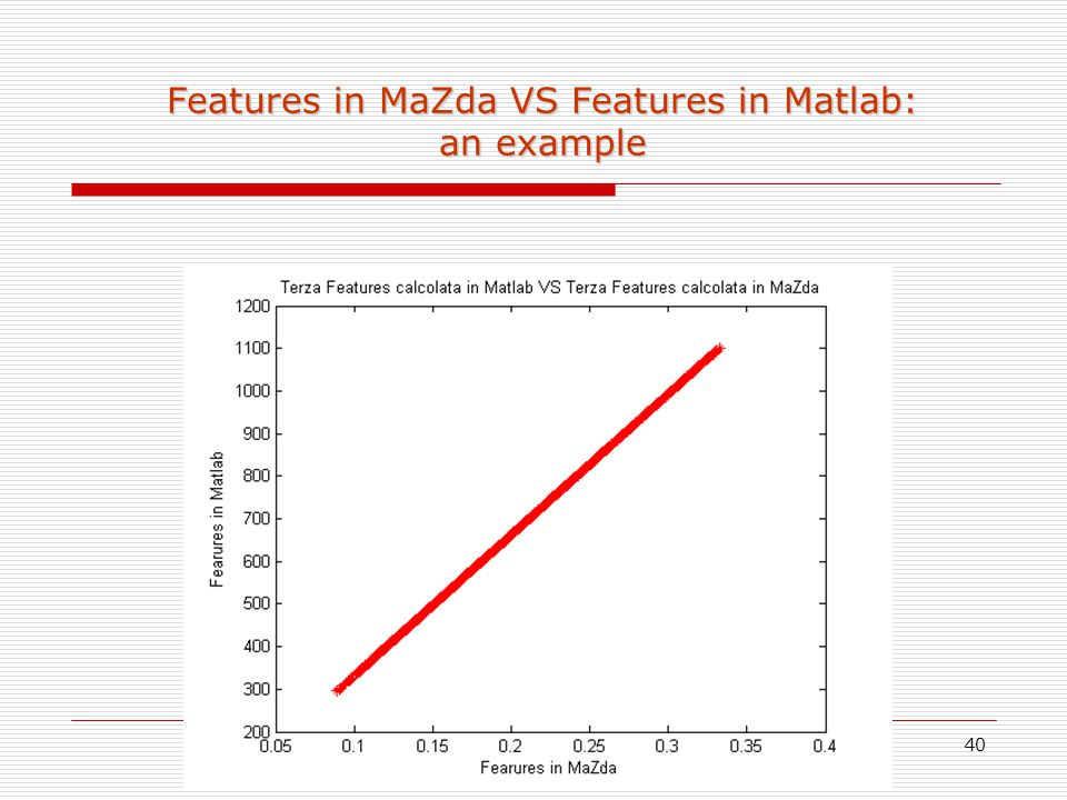 Features in MaZda VS Features in Matlab: an example