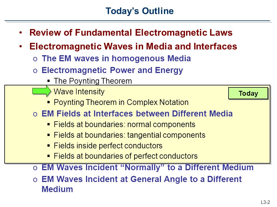 applications of electromagnetic waves pdf