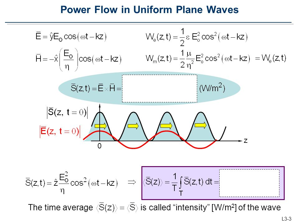 Power Flow in Uniform Plane Waves