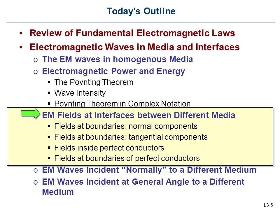Review of Fundamental Electromagnetic Laws