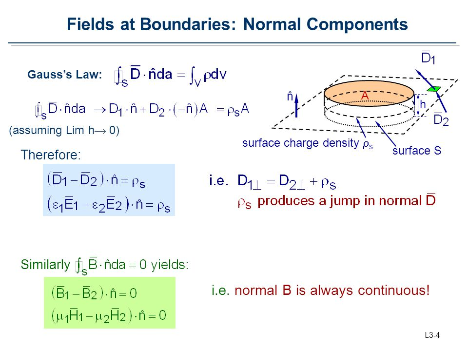 Fields at Boundaries: Normal Components