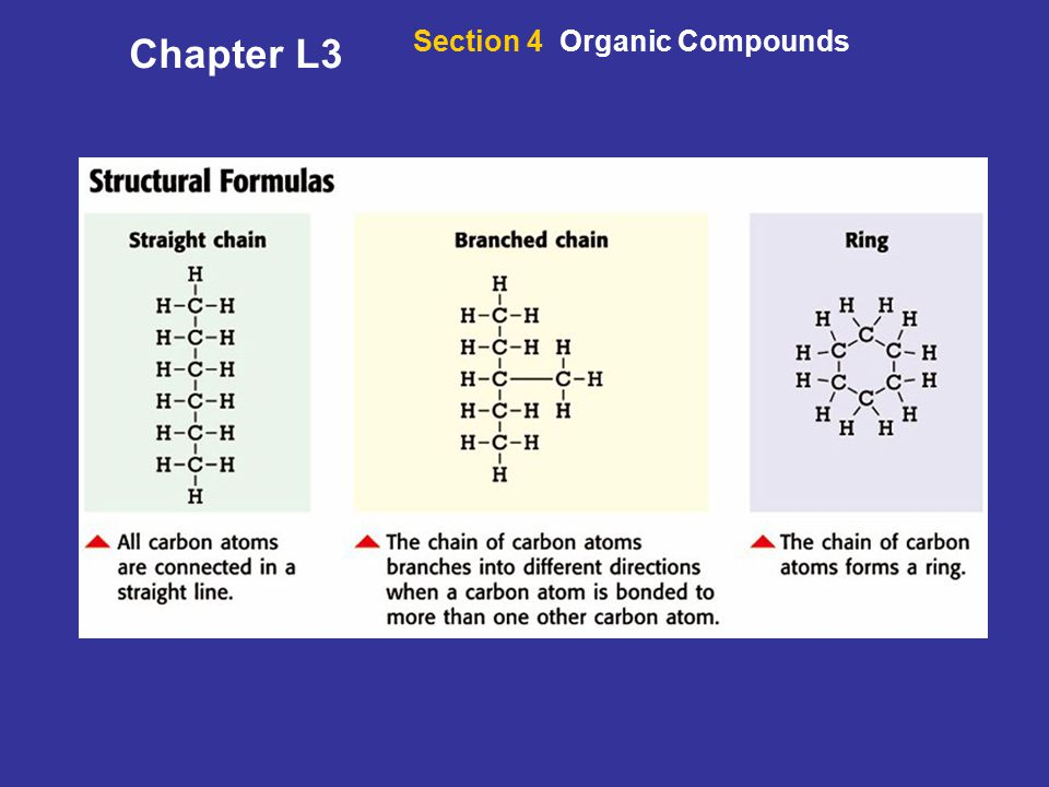 Chapter L3 Section 4 Organic Compounds
