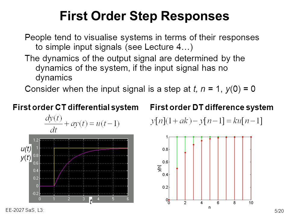 First Order Step Responses