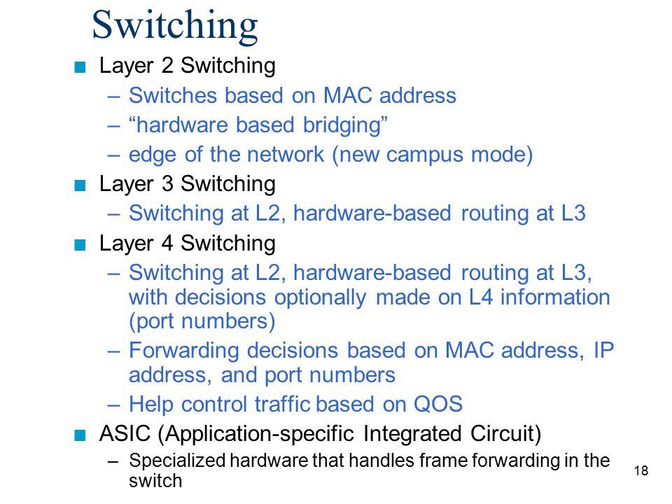 Switching Layer 2 Switching Switches based on MAC address