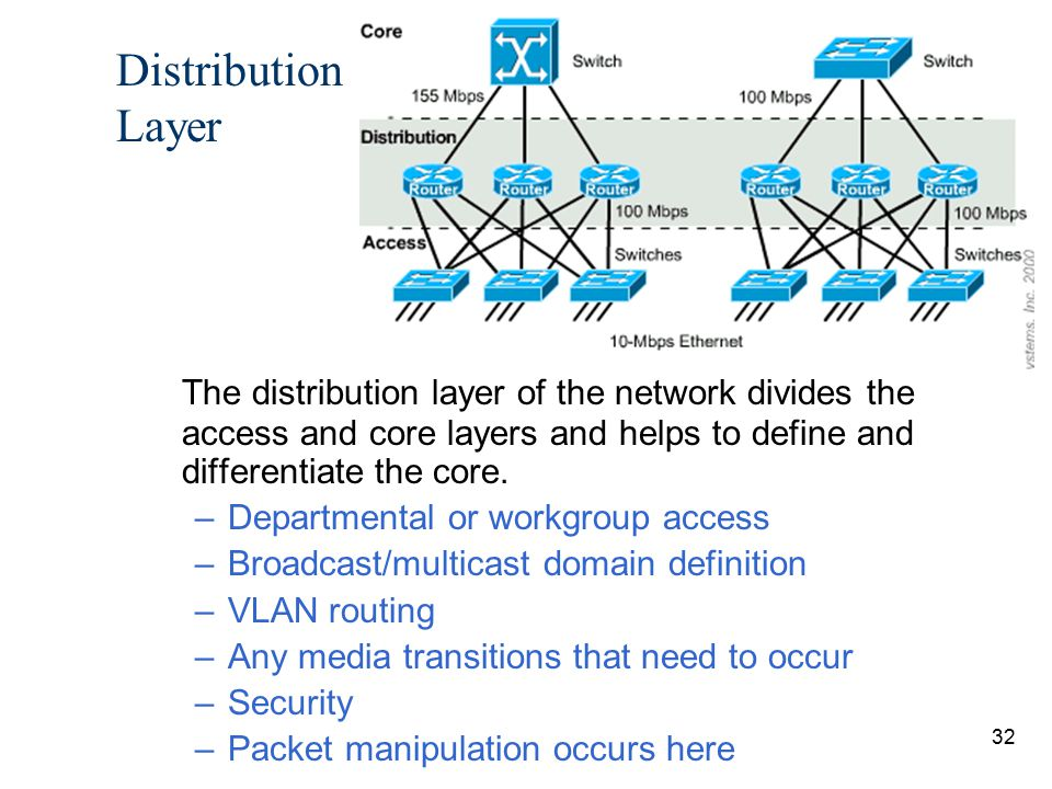 Distribution Layer The distribution layer of the network divides the access and core layers and helps to define and differentiate the core.