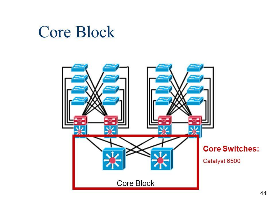 Core Block Core Switches: Catalyst 6500 Core Block