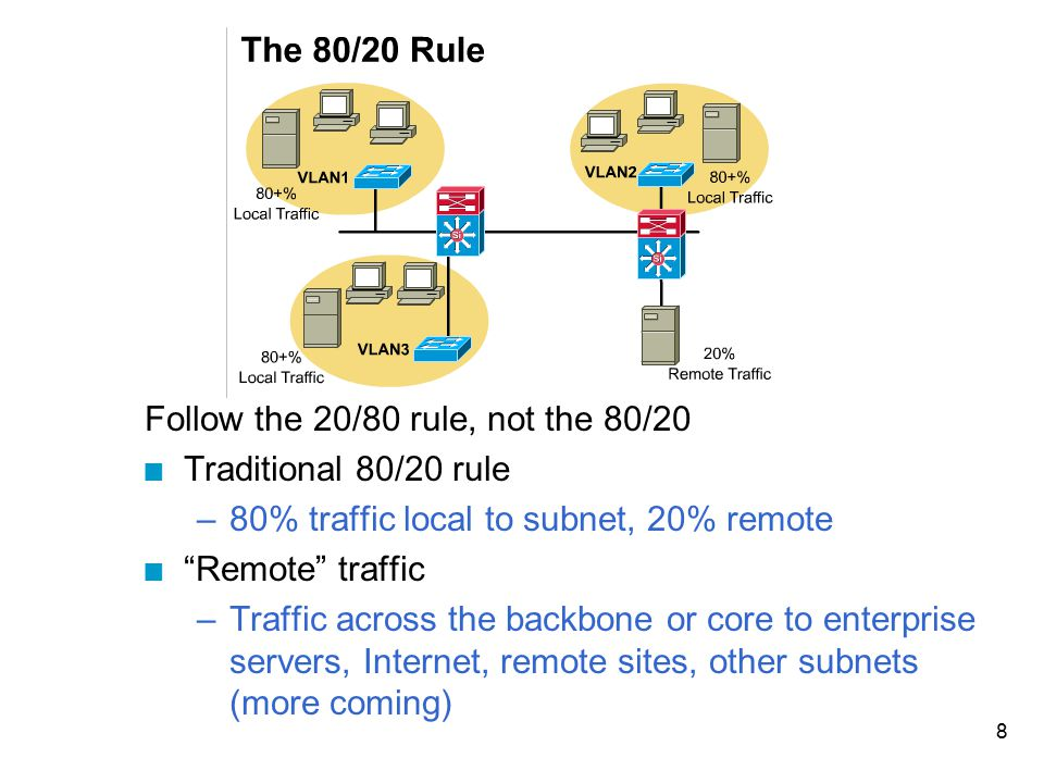 Follow the 20/80 rule, not the 80/20