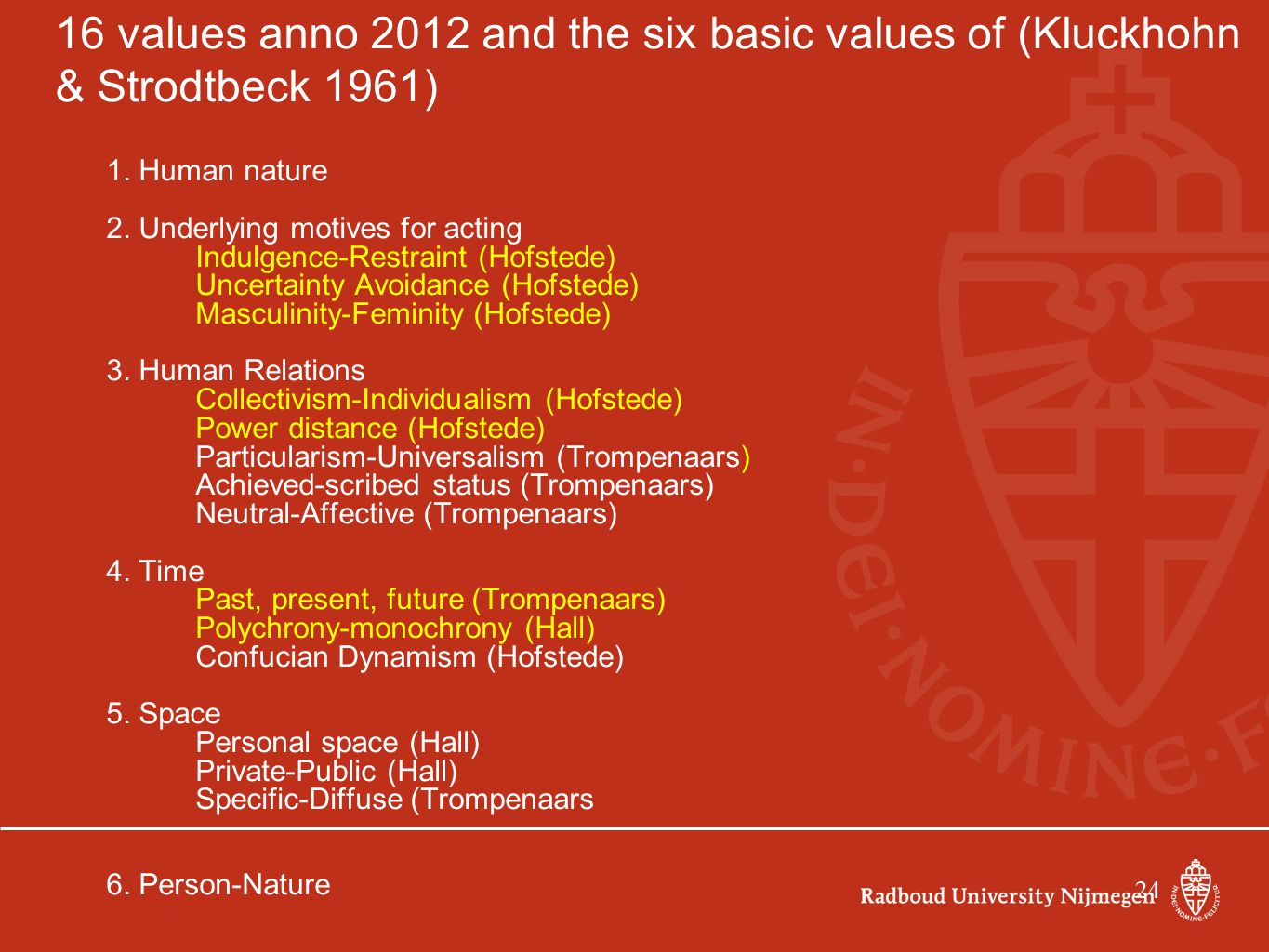 16 values anno 2012 and the six basic values of (Kluckhohn & Strodtbeck 1961)