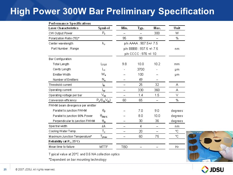 High Power 300W Bar Preliminary Specification
