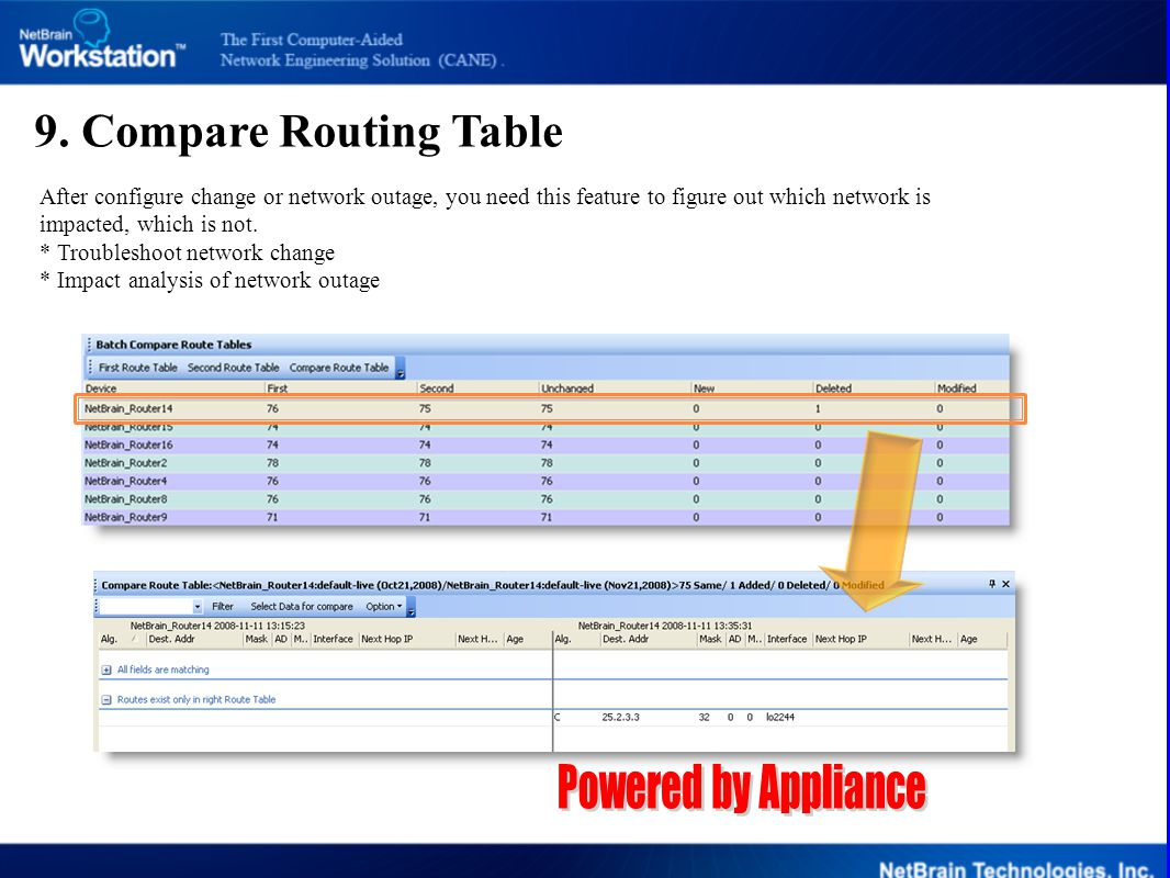 9. Compare Routing Table Powered by Appliance