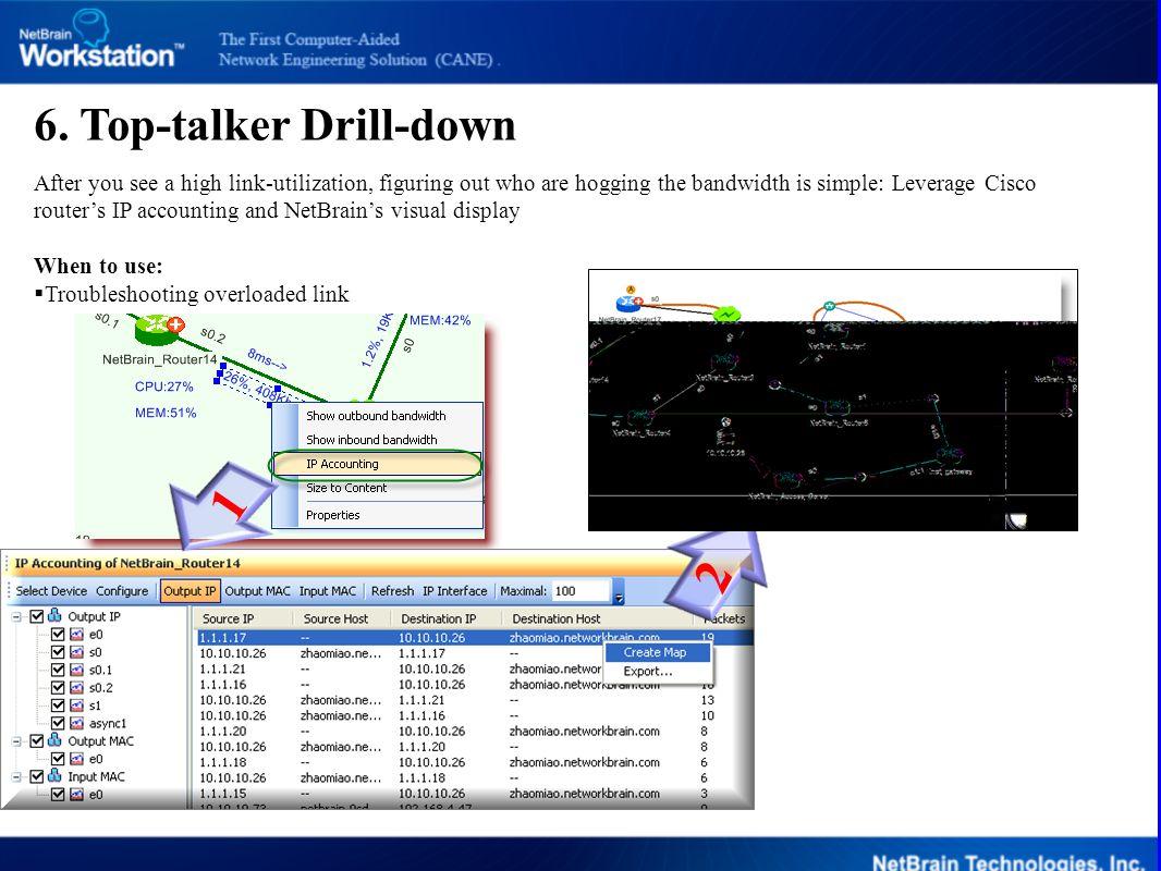1 2 6. Top-talker Drill-down