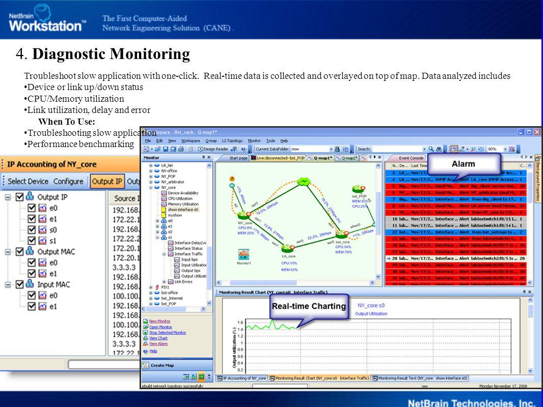 4. Diagnostic Monitoring
