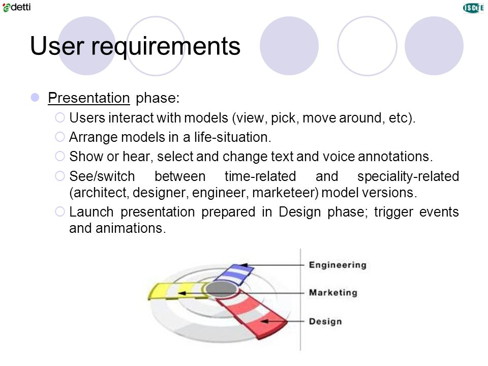 User requirements Presentation phase: